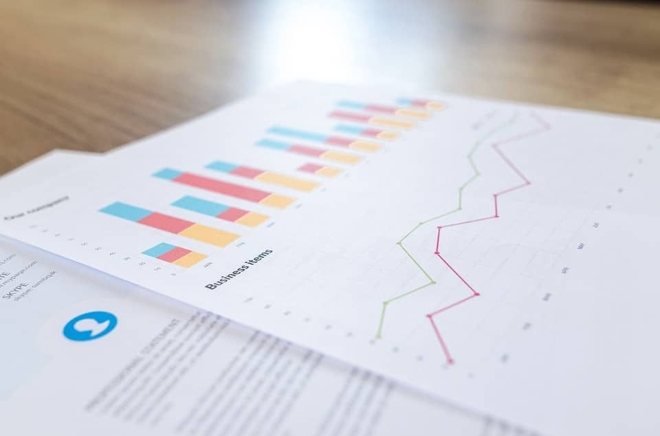 How to Write Analytical Reports